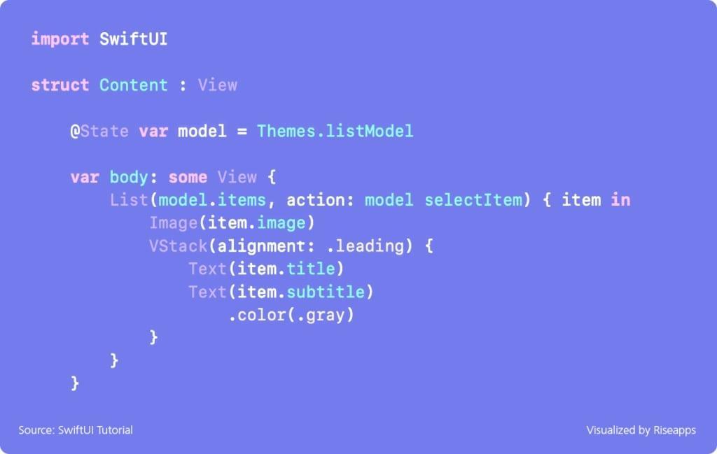 SwiftUI code development