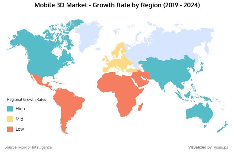 Mobile 3D Market - Growth Rate by Region (2019-2024)