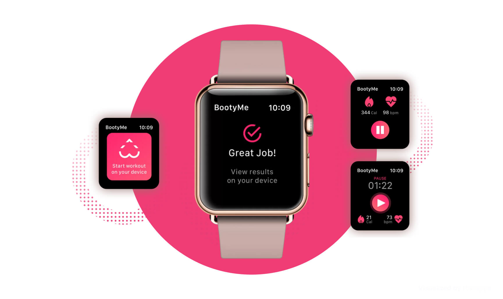 BootyMe Internet of Things fitness app